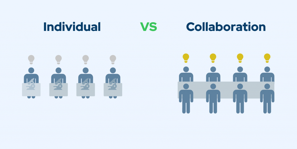 Collaboration and Ideas Infographic